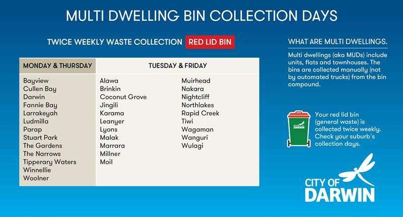 Multi-Dwelling Bin Collection Days - Red lid bin
